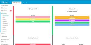 """Der """"Tactical Overview"""" von Icinga liefert als zentrale Anlaufstelle zusammengefasste Information zum Status des Monitoring-Systems."""